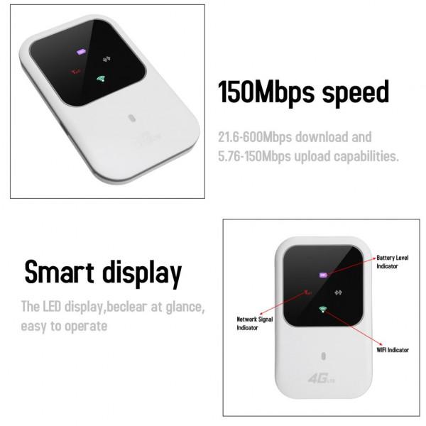 Modem USB 4G LTE  portatil 150Mbps